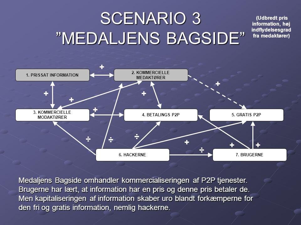 SCENARIO 3 MEDALJENS BAGSIDE