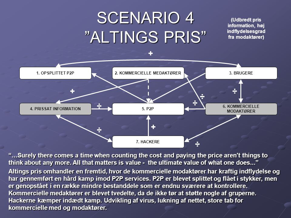 SCENARIO 4 ALTINGS PRIS