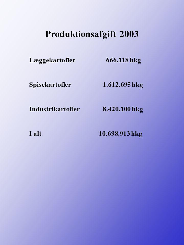 Produktionsafgift 2003 Læggekartofler 666.118 hkg