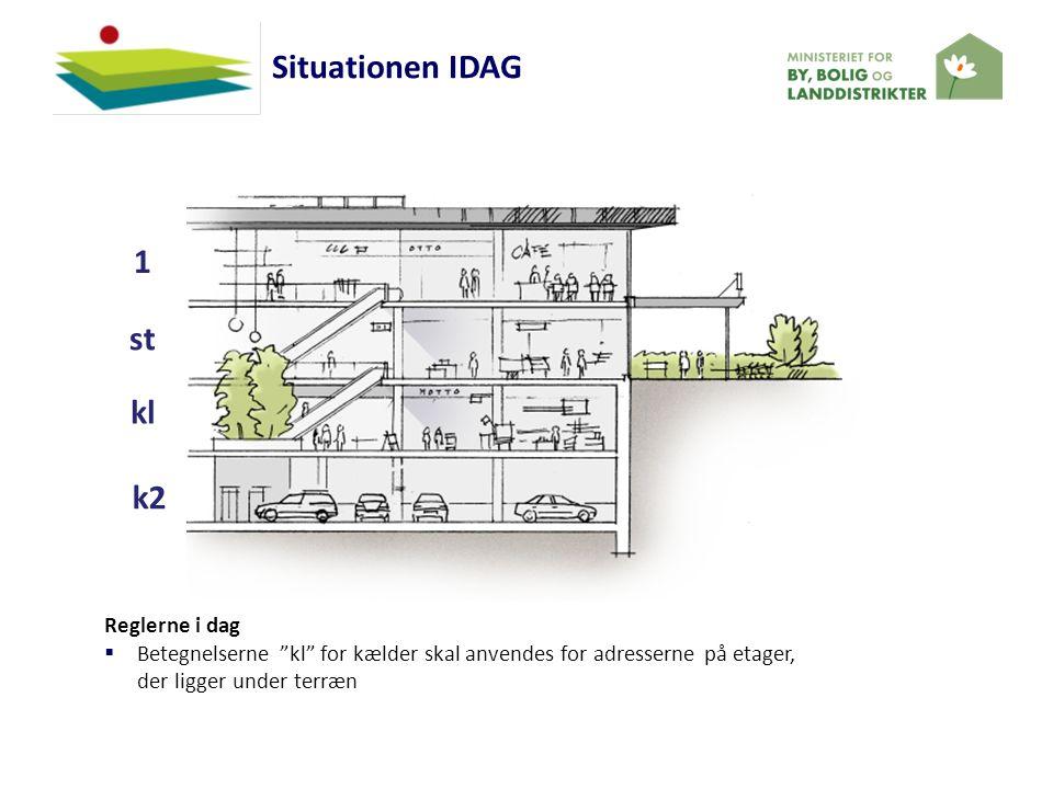 Situationen IDAG 1 st kl k2 (Park) Reglerne i dag
