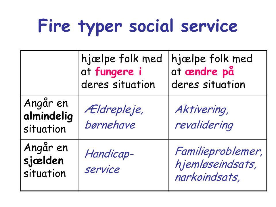 Fire typer social service
