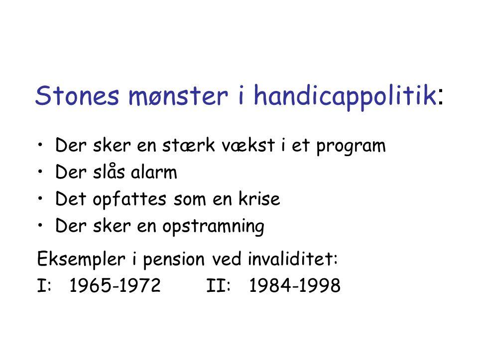 Stones mønster i handicappolitik: