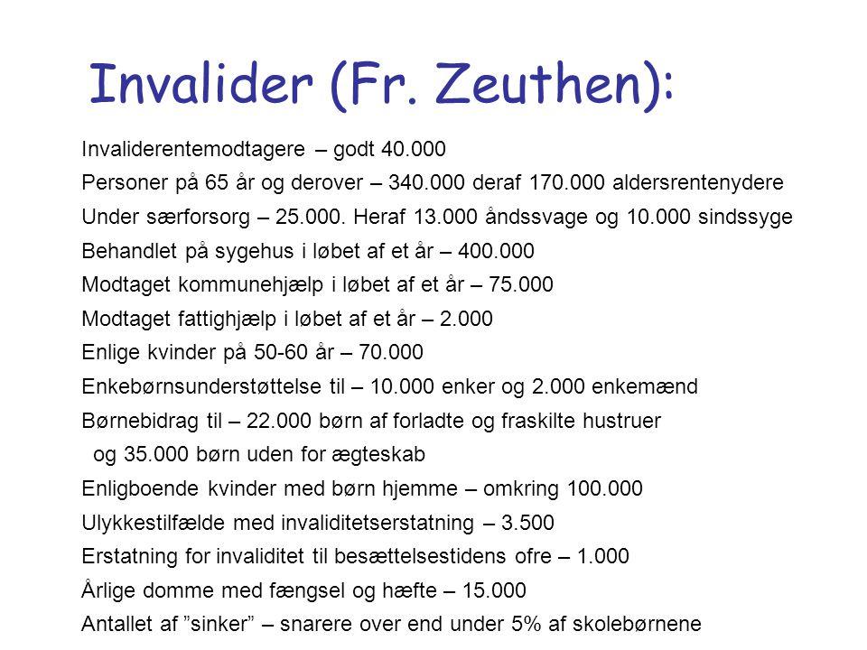 Invalider (Fr. Zeuthen):