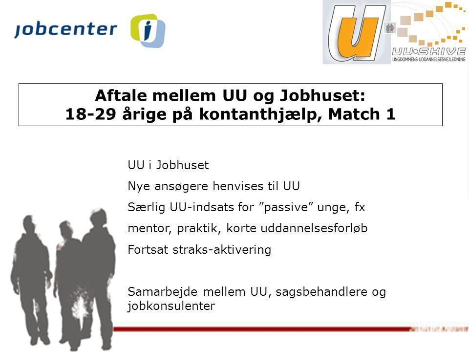 Aftale mellem UU og Jobhuset: 18-29 årige på kontanthjælp, Match 1