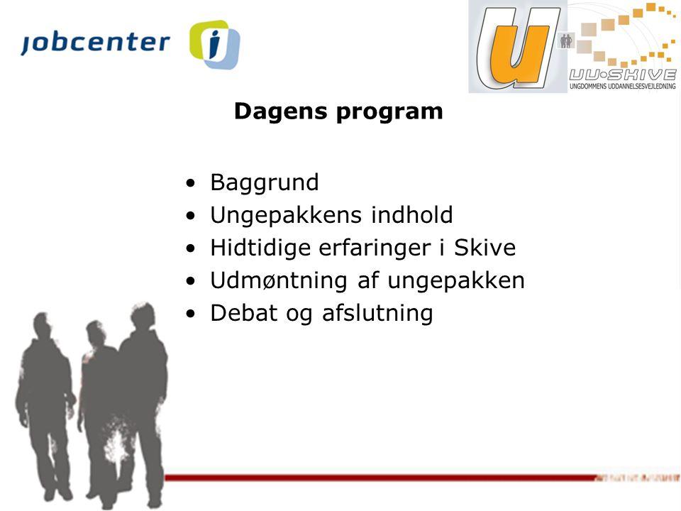 Dagens program Baggrund. Ungepakkens indhold. Hidtidige erfaringer i Skive. Udmøntning af ungepakken.
