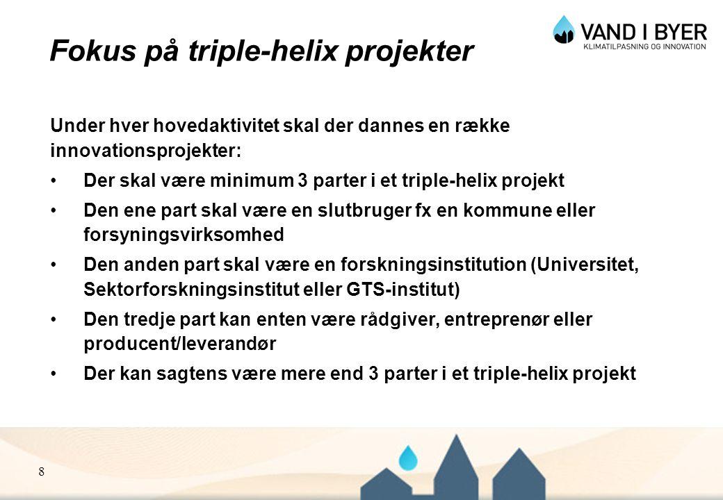 Fokus på triple-helix projekter