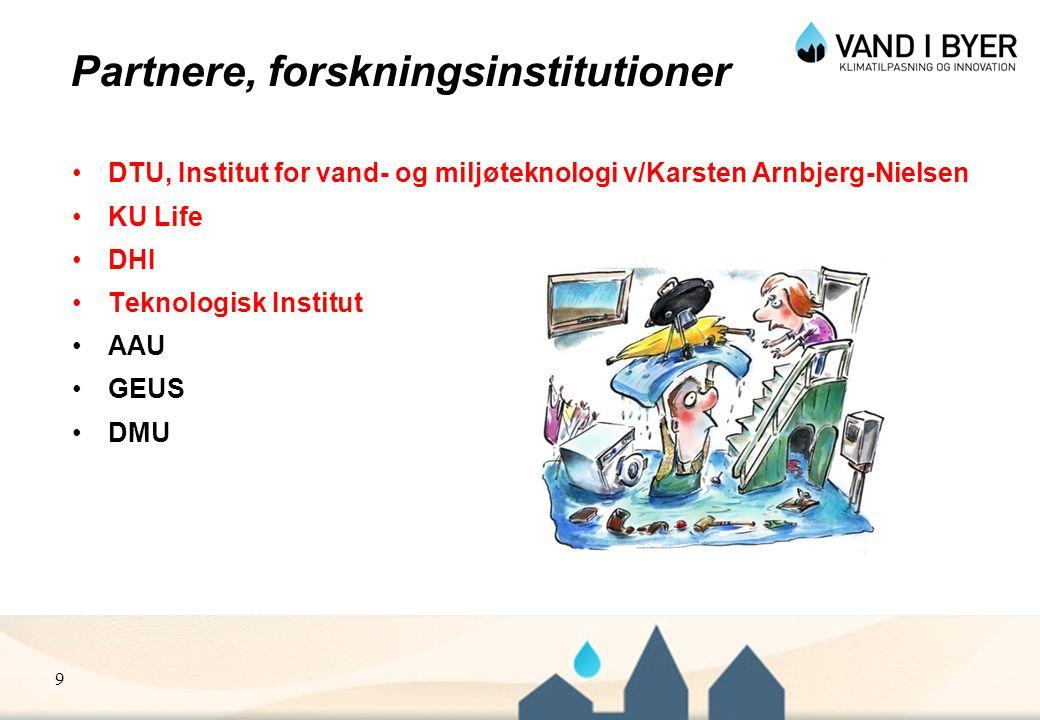 Partnere, forskningsinstitutioner