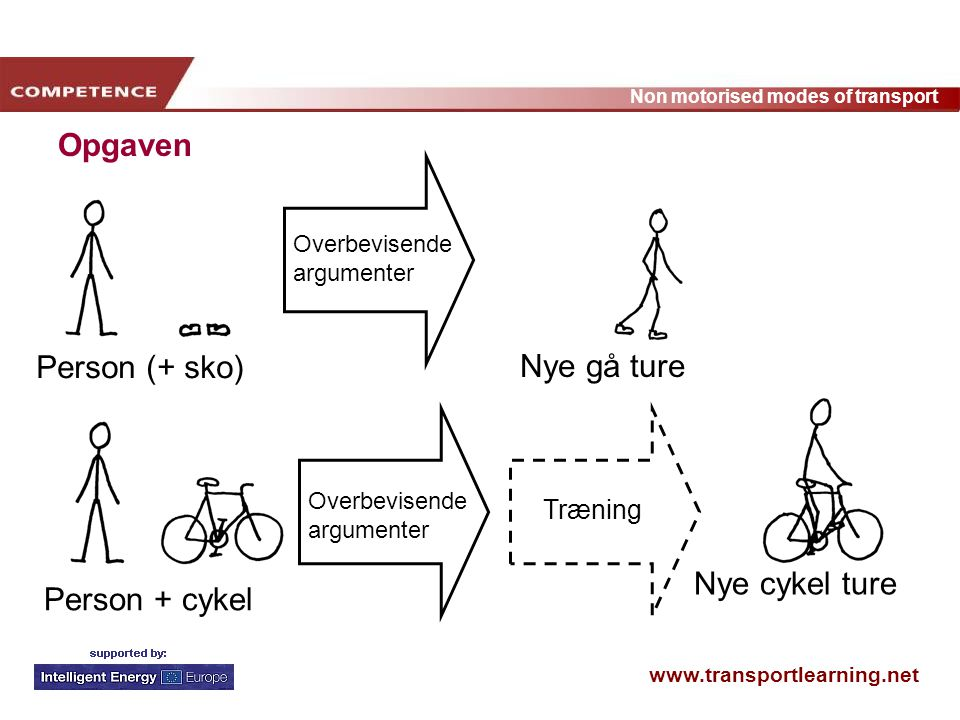 Opgaven Person (+ sko) Nye gå ture Nye cykel ture Person + cykel