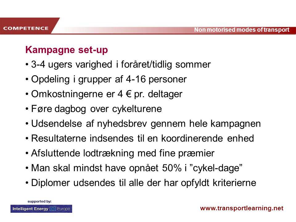 Kampagne set-up 3-4 ugers varighed i foråret/tidlig sommer. Opdeling i grupper af 4-16 personer. Omkostningerne er 4 € pr. deltager.