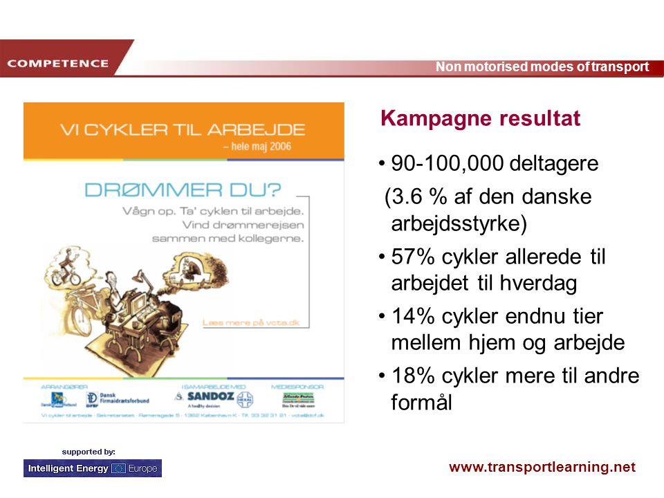 Kampagne resultat 90-100,000 deltagere. (3.6 % af den danske arbejdsstyrke) 57% cykler allerede til arbejdet til hverdag.