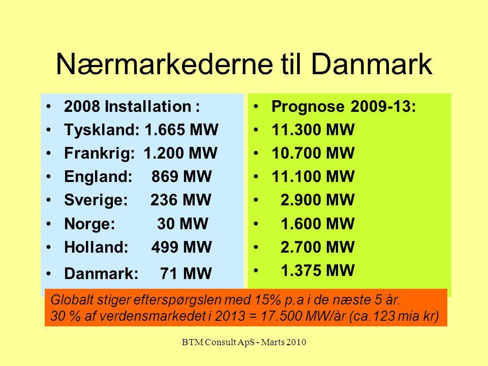 Nærmarkederne til Danmark