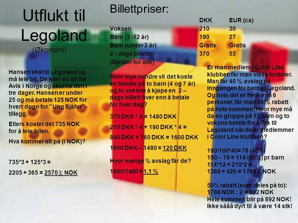Utflukt til Legoland Billettpriser: (Økonomi) DKK EUR (ca)