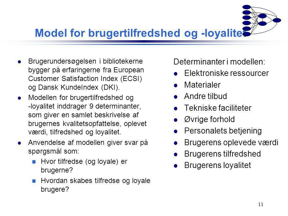 Model for brugertilfredshed og -loyalitet
