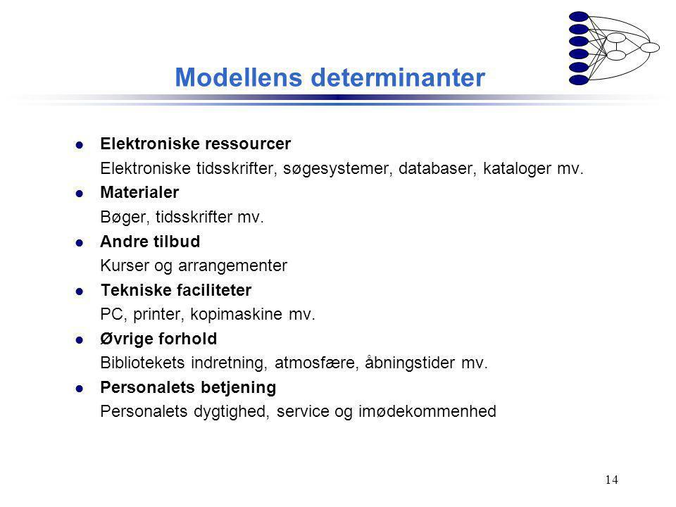 Modellens determinanter