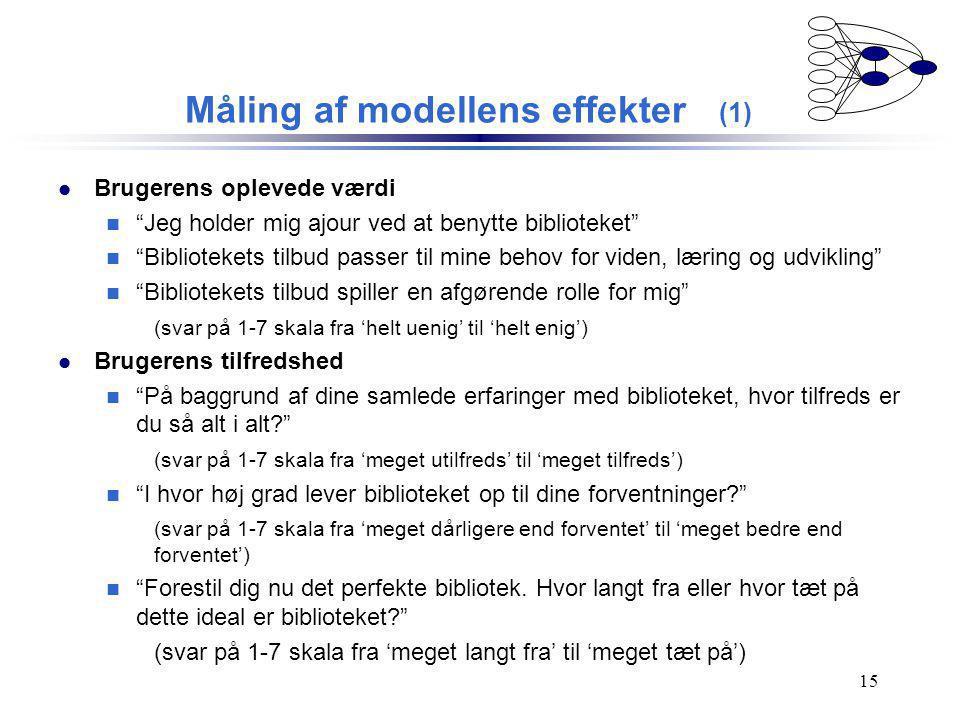 Måling af modellens effekter (1)