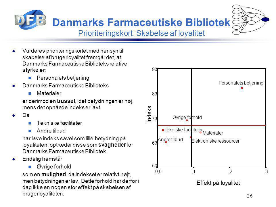 Danmarks Farmaceutiske Bibliotek Prioriteringskort: Skabelse af loyalitet