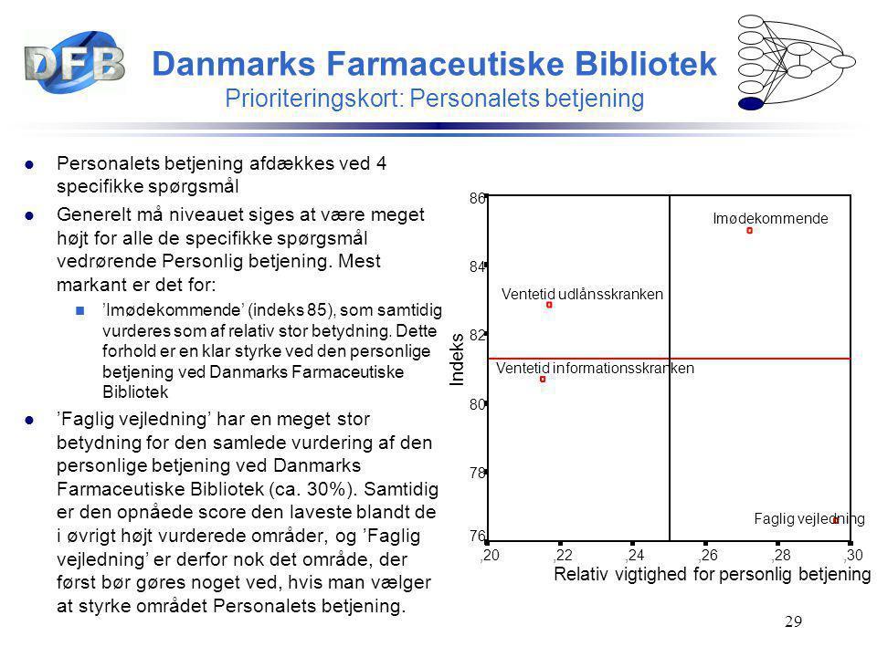 Danmarks Farmaceutiske Bibliotek Prioriteringskort: Personalets betjening