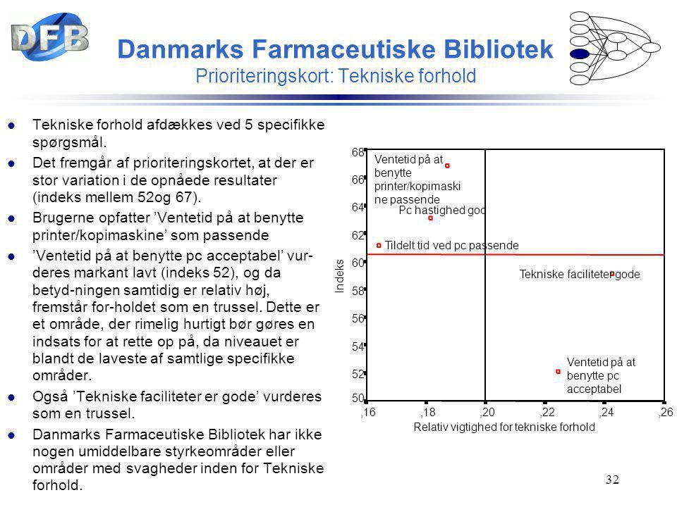 Danmarks Farmaceutiske Bibliotek Prioriteringskort: Tekniske forhold