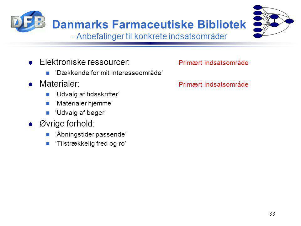 Danmarks Farmaceutiske Bibliotek - Anbefalinger til konkrete indsatsområder