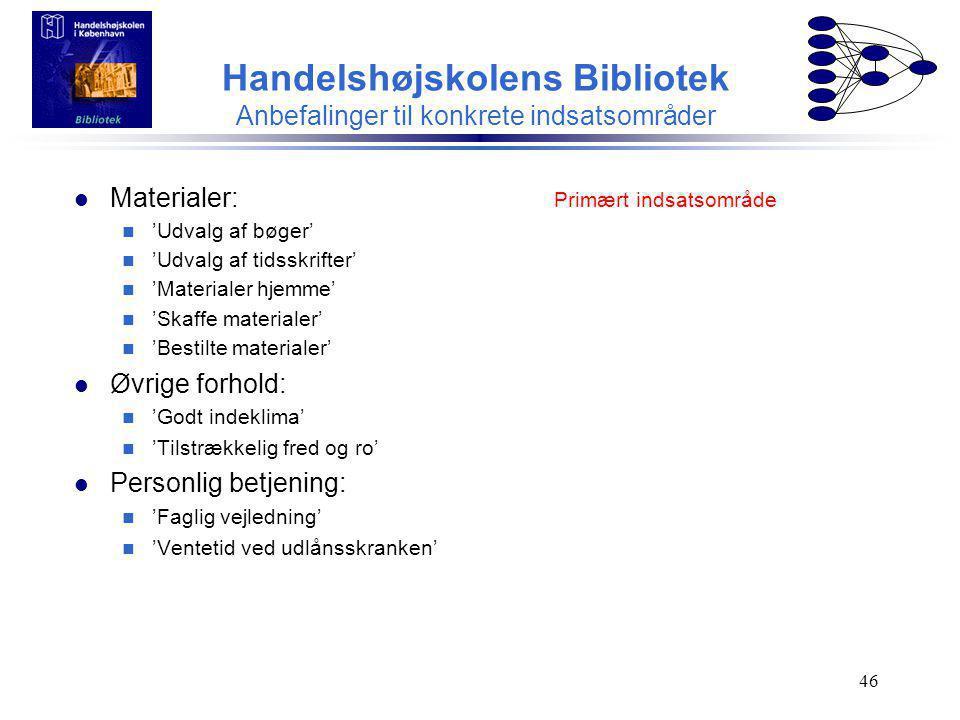 Handelshøjskolens Bibliotek Anbefalinger til konkrete indsatsområder