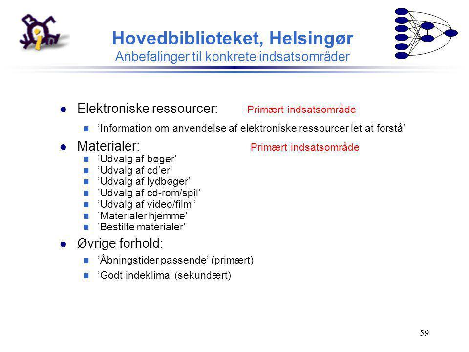 Hovedbiblioteket, Helsingør Anbefalinger til konkrete indsatsområder