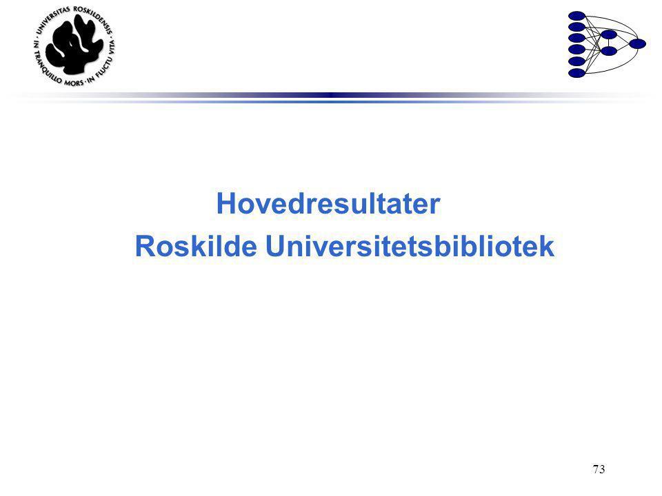 Roskilde Universitetsbibliotek