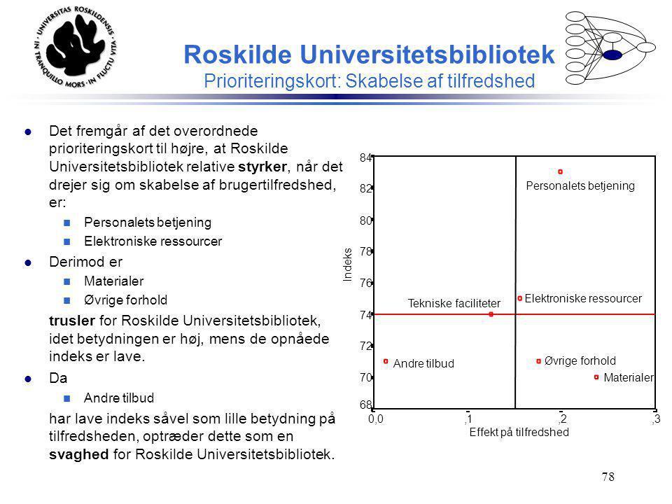 Roskilde Universitetsbibliotek Prioriteringskort: Skabelse af tilfredshed