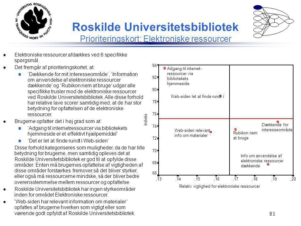 Roskilde Universitetsbibliotek Prioriteringskort: Elektroniske ressourcer
