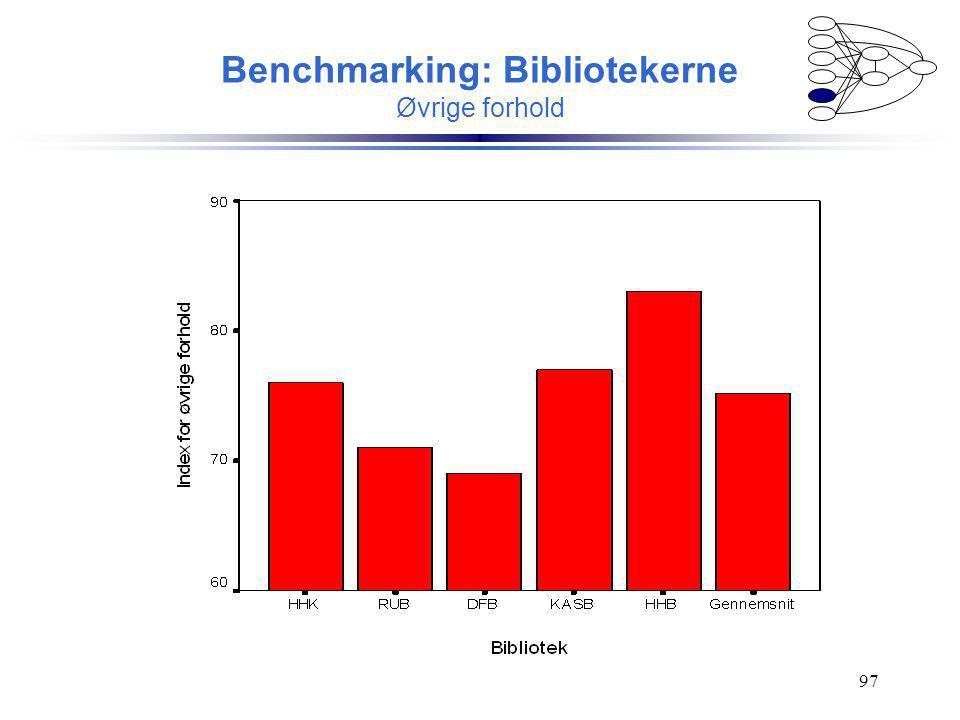 Benchmarking: Bibliotekerne Øvrige forhold