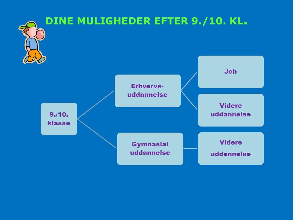 DINE MULIGHEDER EFTER 9./10. KL.