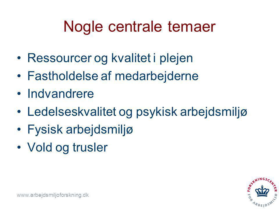 Nogle centrale temaer Ressourcer og kvalitet i plejen