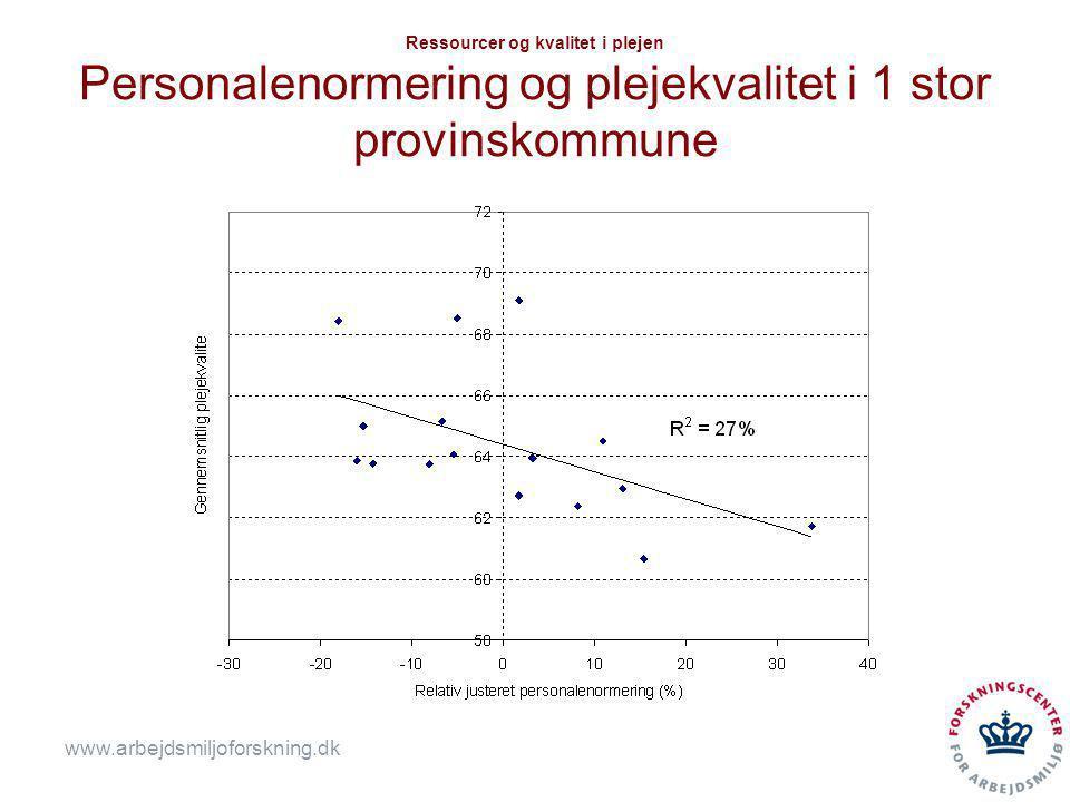 Ressourcer og kvalitet i plejen Personalenormering og plejekvalitet i 1 stor provinskommune