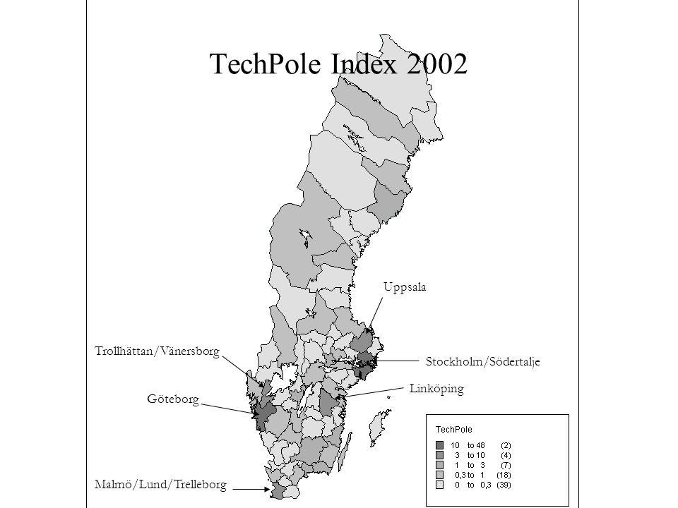TechPole Index 2002 Uppsala Trollhättan/Vänersborg