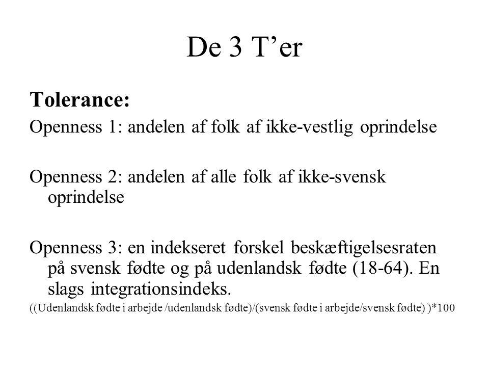 De 3 T'er Tolerance: Openness 1: andelen af folk af ikke-vestlig oprindelse. Openness 2: andelen af alle folk af ikke-svensk oprindelse.