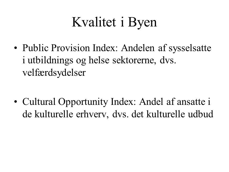 Kvalitet i Byen Public Provision Index: Andelen af sysselsatte i utbildnings og helse sektorerne, dvs. velfærdsydelser.