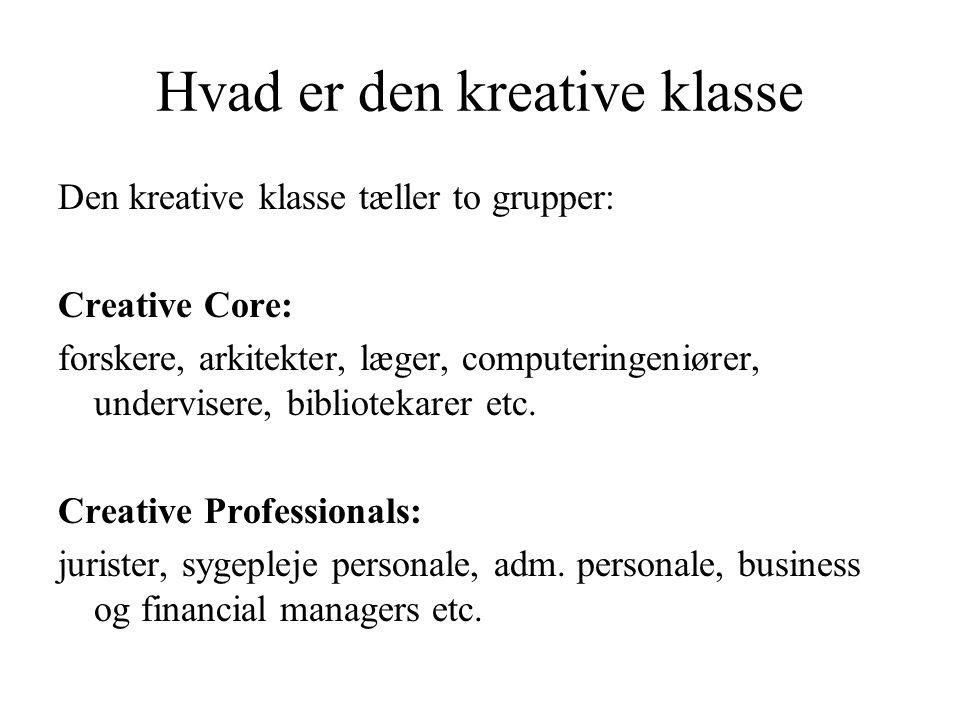 Hvad er den kreative klasse