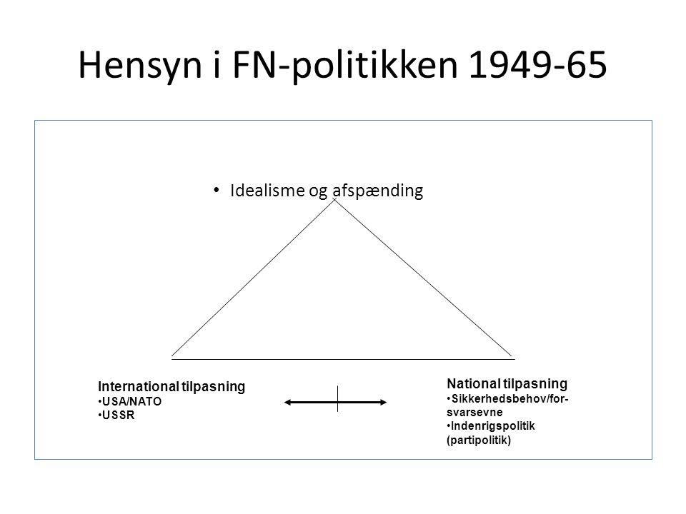 Hensyn i FN-politikken 1949-65