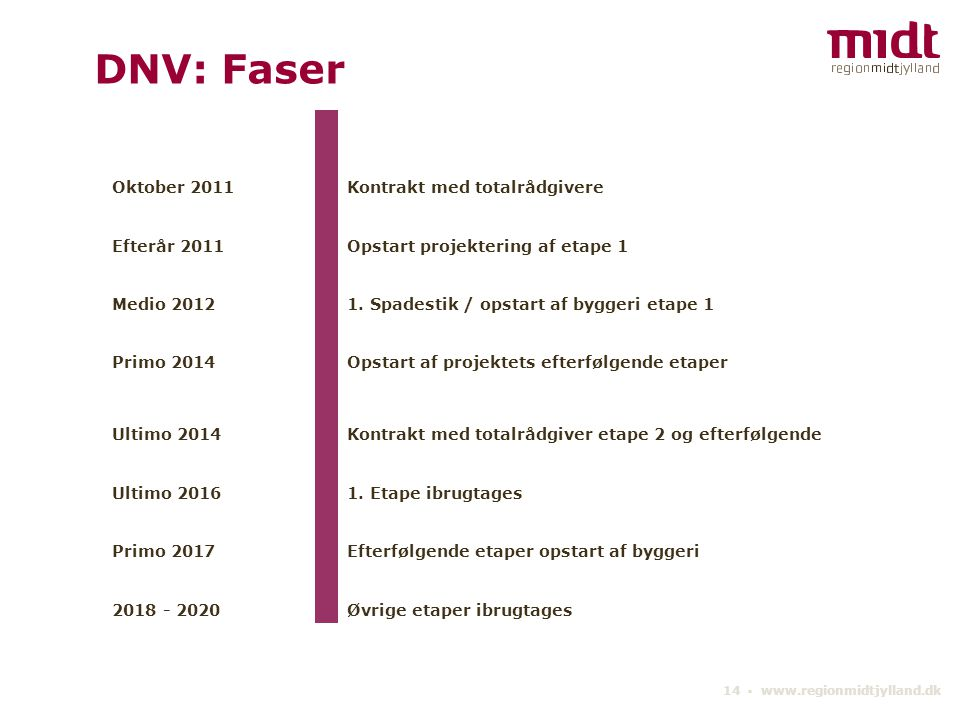 DNV: Faser Oktober 2011 Kontrakt med totalrådgivere Efterår 2011