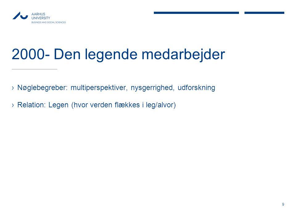 2000- Den legende medarbejder