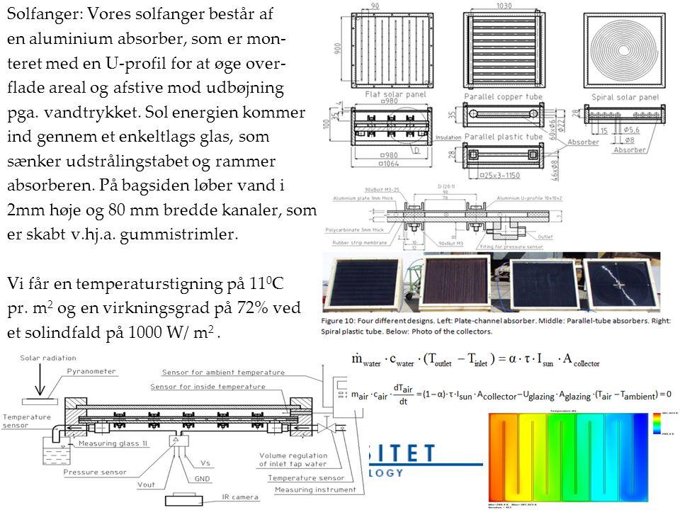 Solfanger: Vores solfanger består af en aluminium absorber, som er mon- teret med en U-profil for at øge over- flade areal og afstive mod udbøjning pga.