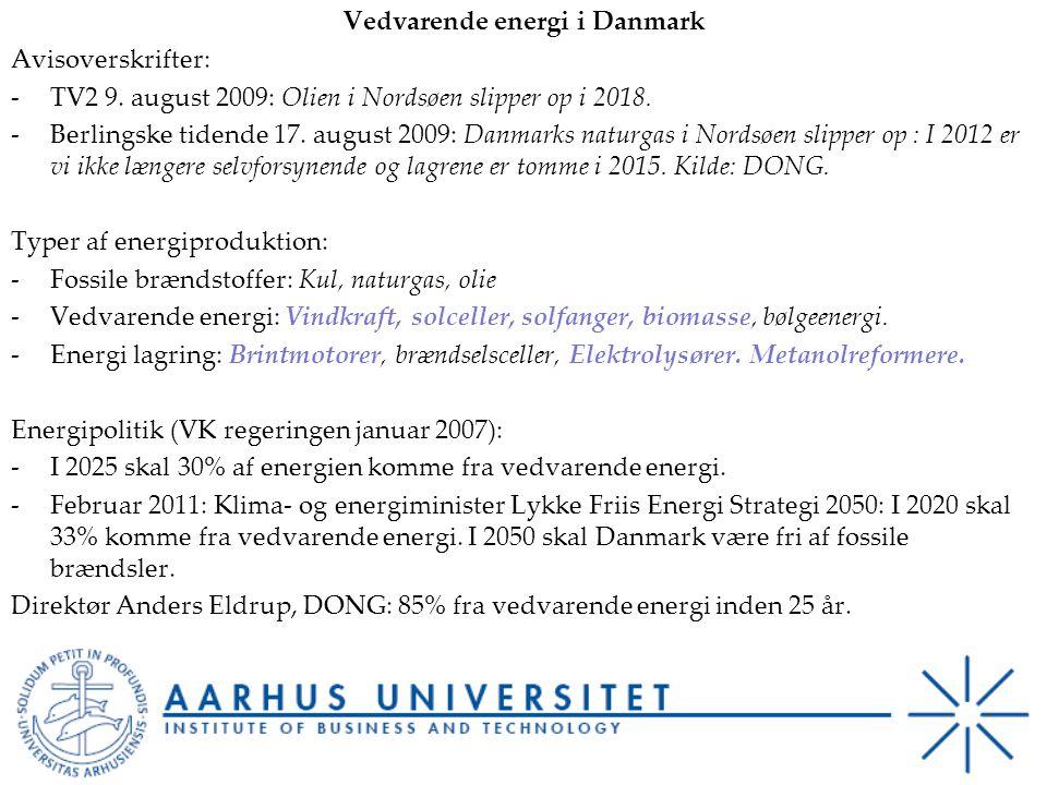 Vedvarende energi i Danmark