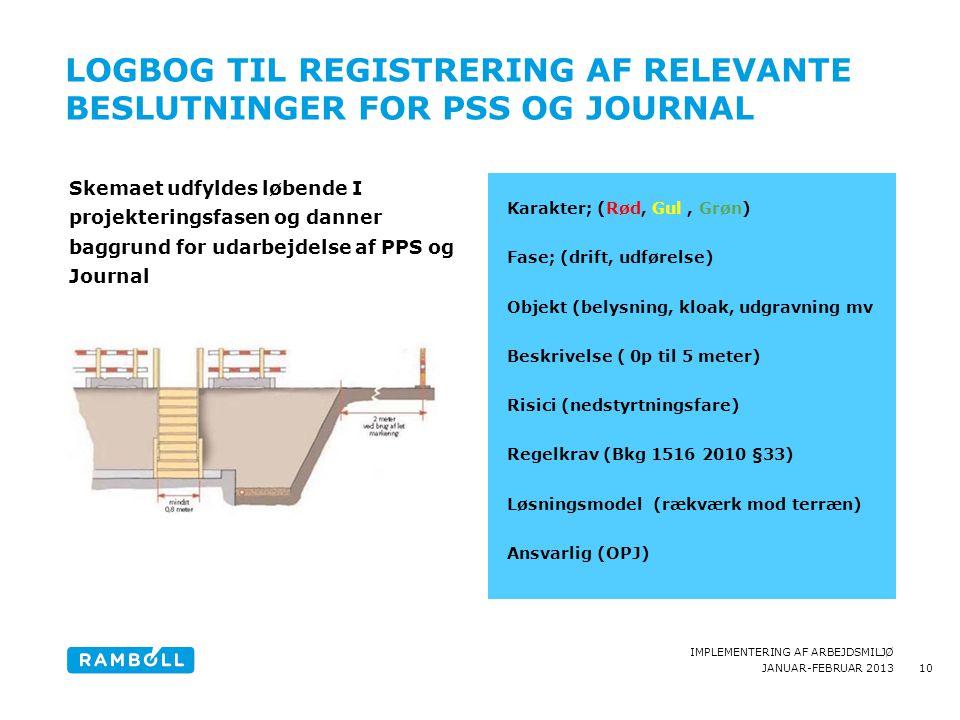 Logbog til registrering af relevante beslutninger for PSS og Journal