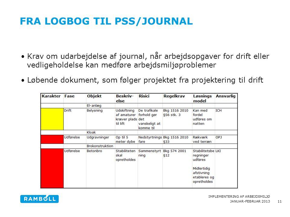 Fra Logbog til PSS/Journal