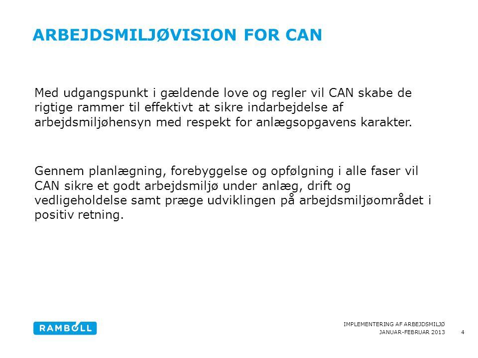 Arbejdsmiljøvision for CAN