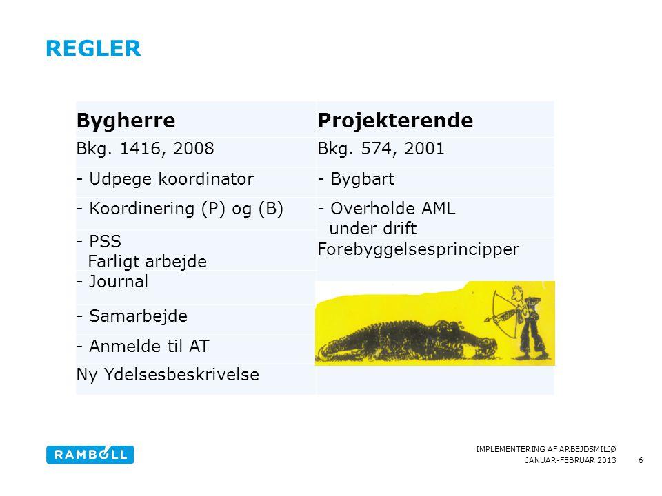 Regler Bygherre Projekterende Bkg. 1416, 2008 Bkg. 574, 2001