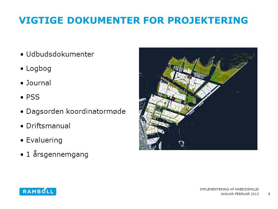 Vigtige dokumenter for Projektering