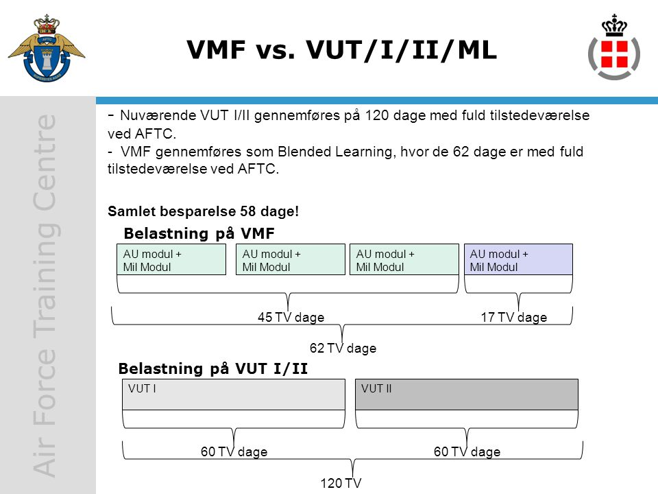 VMF vs. VUT/I/II/ML