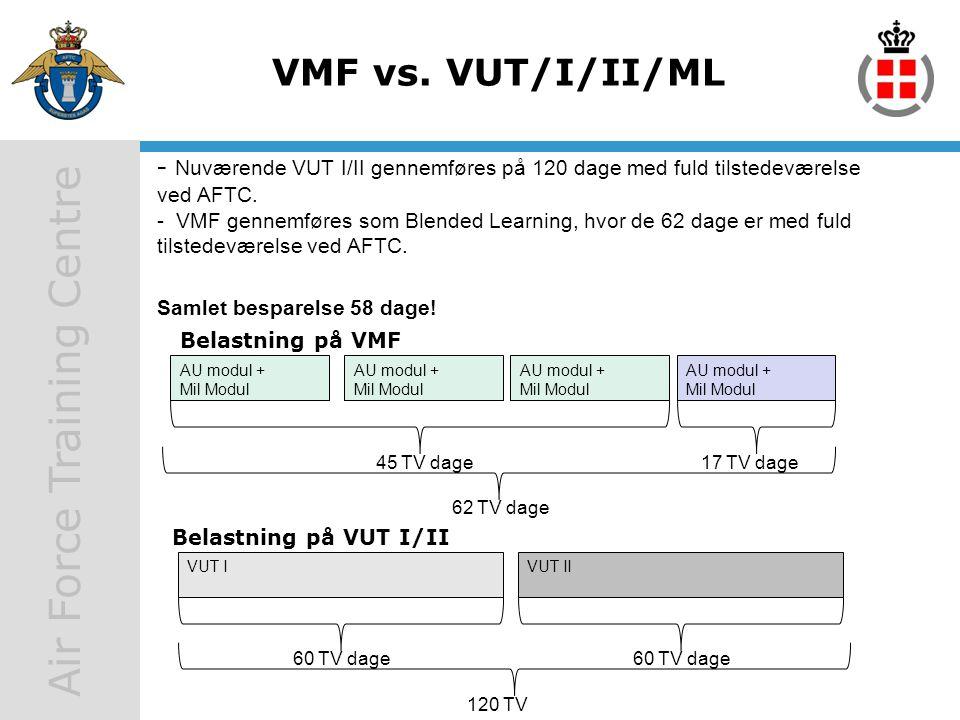 VMF vs. VUT/I/II/ML
