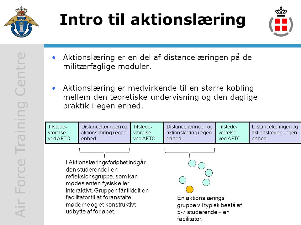 Intro til aktionslæring