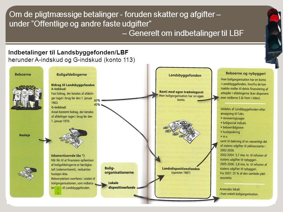 Om de pligtmæssige betalinger - foruden skatter og afgifter – under Offentlige og andre faste udgifter – Generelt om indbetalinger til LBF